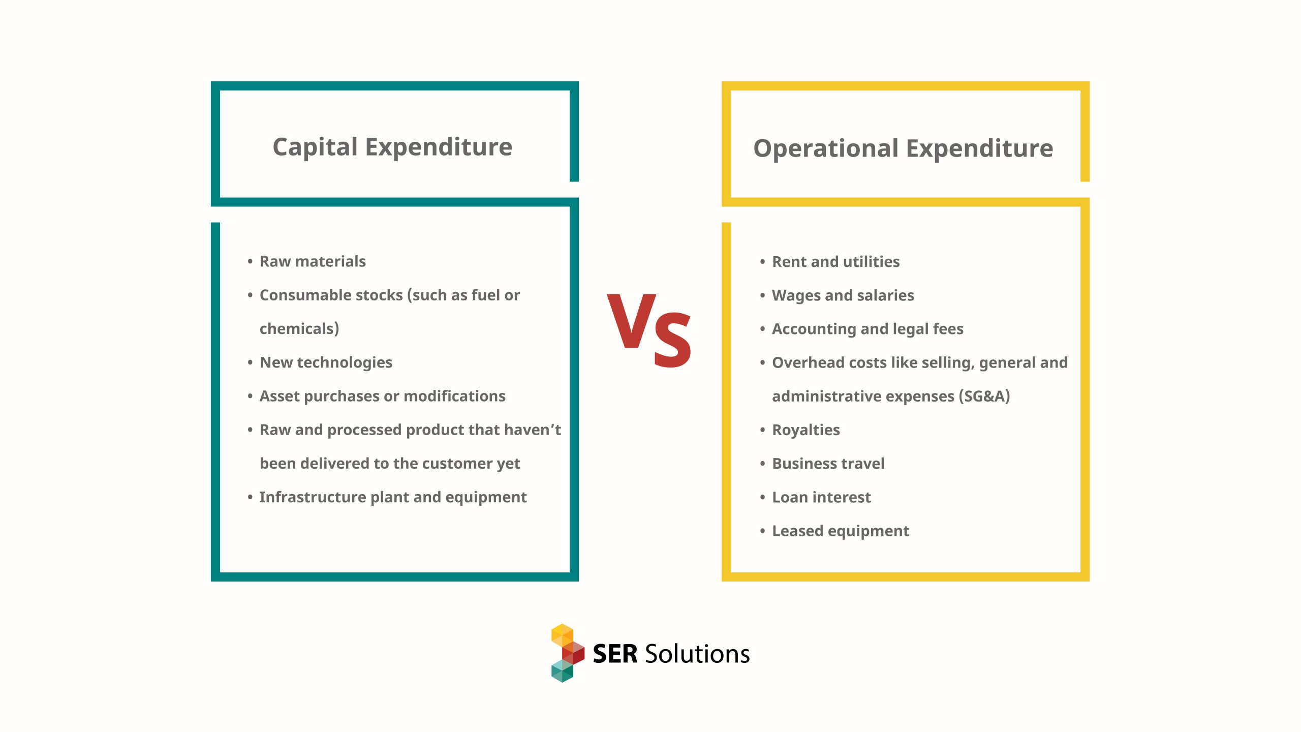 Capital-VS-Operational-Expenditure