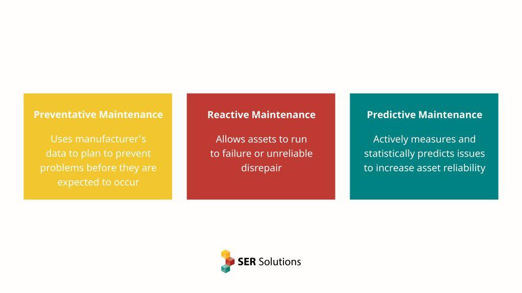Maintenance-Styles-SER-Solutions