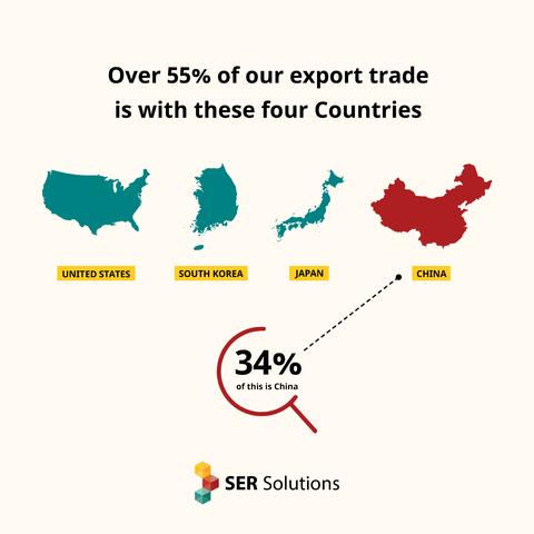 Trade Diversity Australia